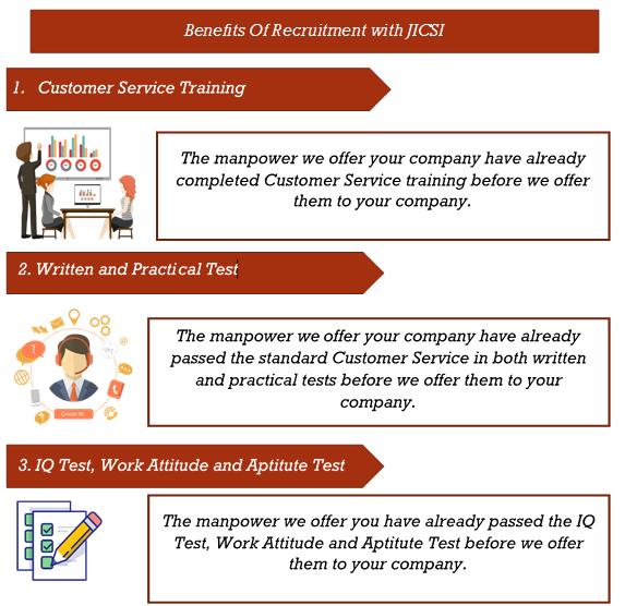 Benefits of Recruitment with JICSI